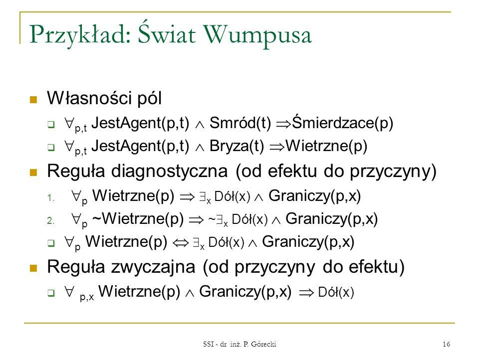 Przykład: Świat Wumpusa