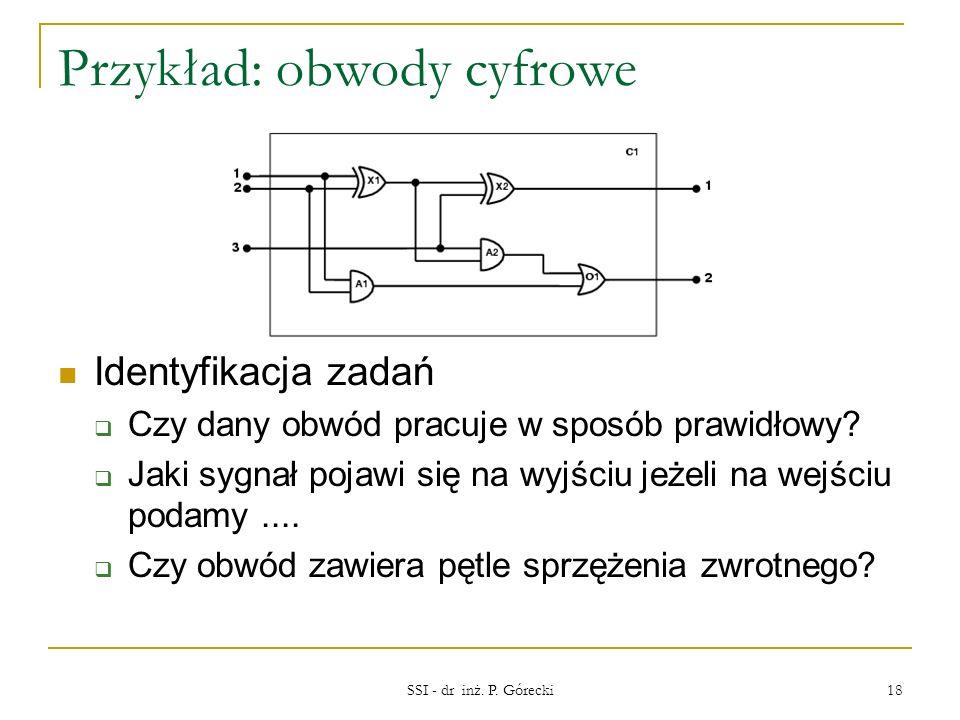 Przykład: obwody cyfrowe