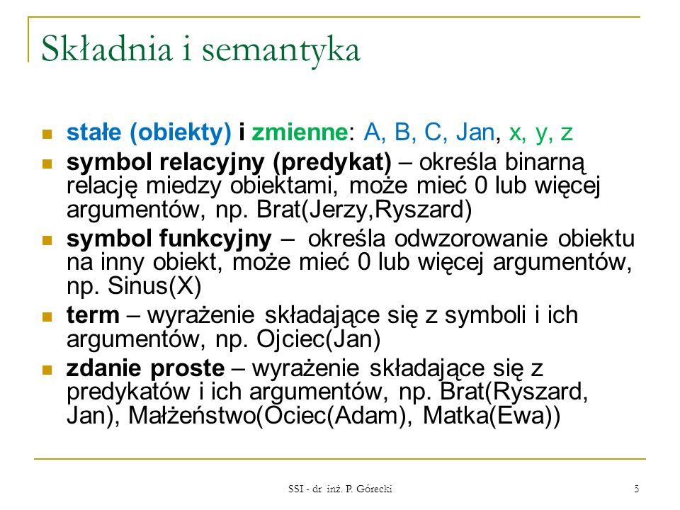 Składnia i semantyka stałe (obiekty) i zmienne: A, B, C, Jan, x, y, z