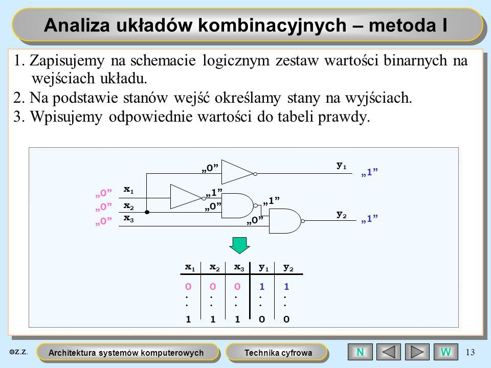 Analiza układów kombinacyjnych – metoda I