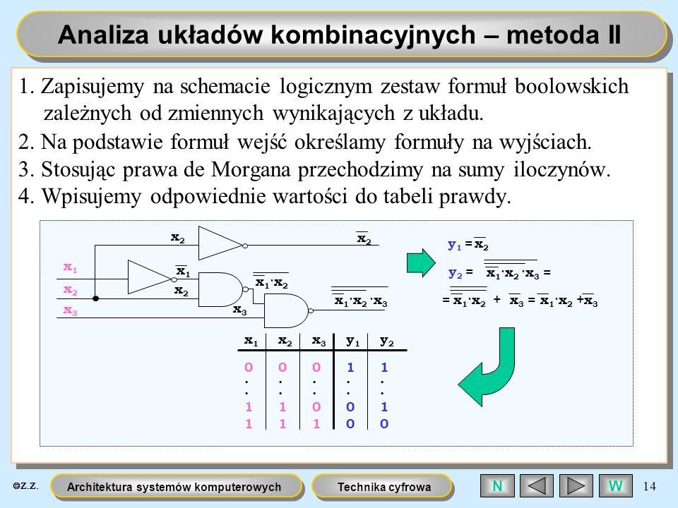 Analiza układów kombinacyjnych – metoda II