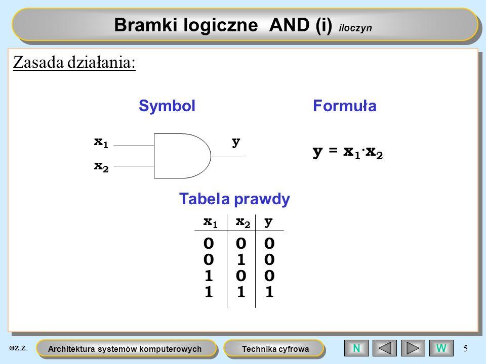 Bramki logiczne AND (i) iloczyn