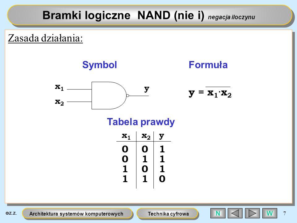 Bramki logiczne NAND (nie i) negacja iloczynu