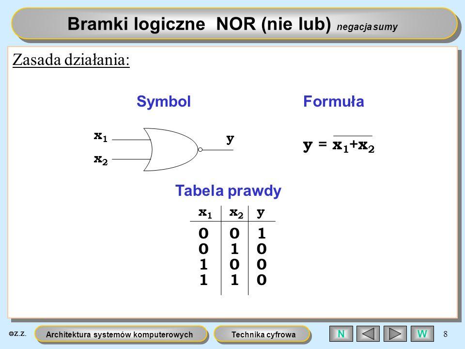 Bramki logiczne NOR (nie lub) negacja sumy