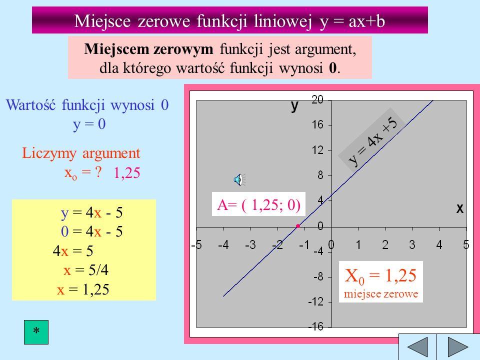 Miejsce zerowe funkcji liniowej y = ax+b