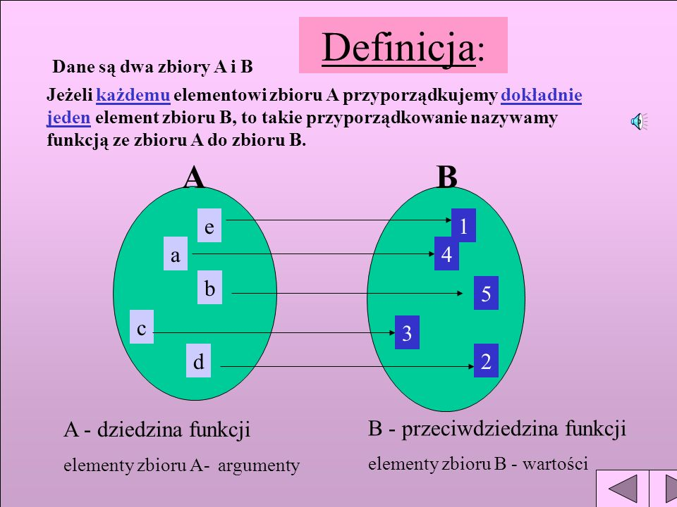 Definicja: A B e 1 a 4 b 5 c 3 d 2 A - dziedzina funkcji