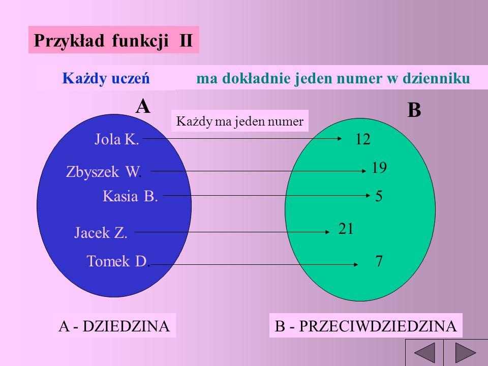 A B Przykład funkcji II Każdy uczeń