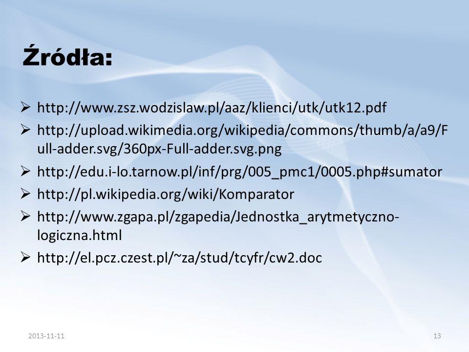 Źródła: http://www.zsz.wodzislaw.pl/aaz/klienci/utk/utk12.pdf