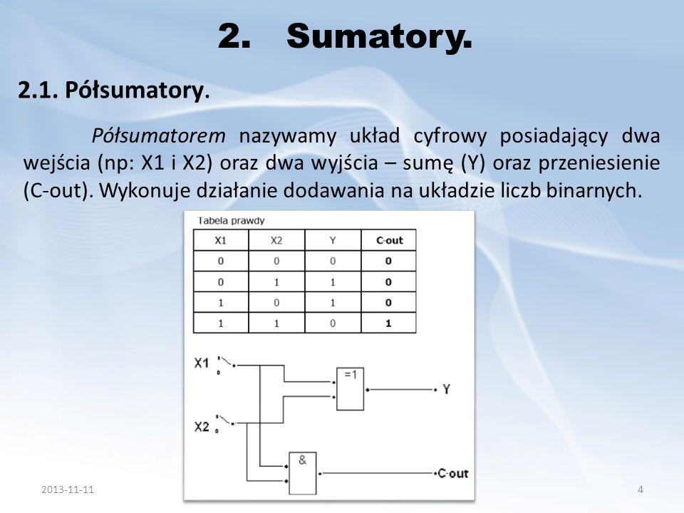 2. Sumatory. 2.1. Półsumatory.
