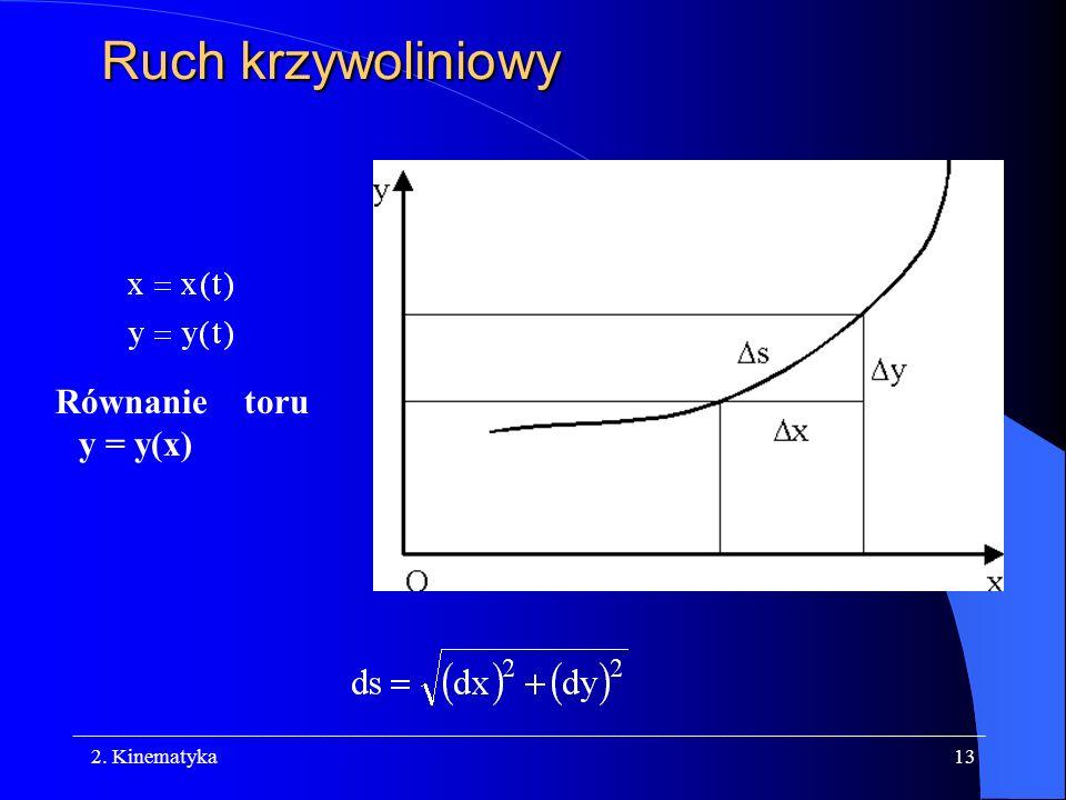 Ruch krzywoliniowy Równanie toru y = y(x) 2. Kinematyka