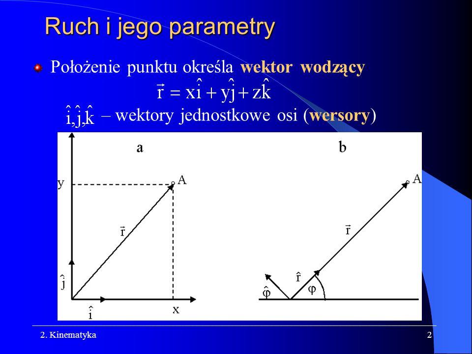 Ruch i jego parametry Położenie punktu określa wektor wodzący