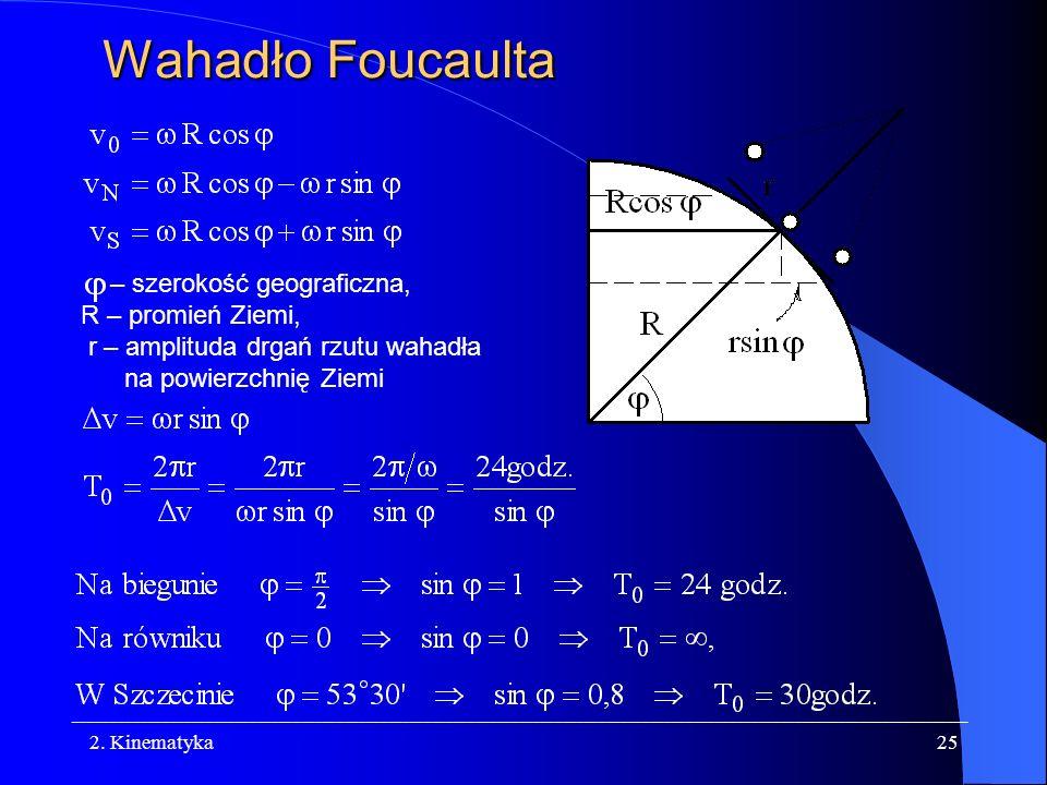 Wahadło Foucaulta – szerokość geograficzna, R – promień Ziemi,