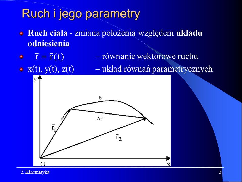 Ruch i jego parametry Ruch ciała - zmiana położenia względem układu odniesienia. – równanie wektorowe ruchu.