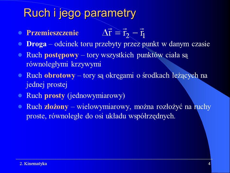 Ruch i jego parametry Przemieszczenie