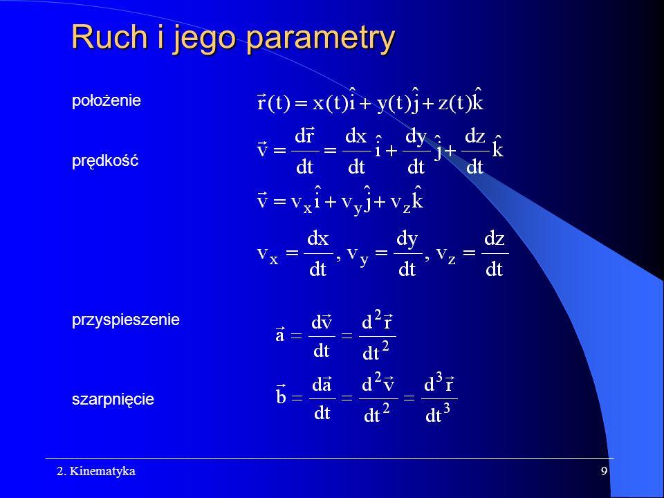 Ruch i jego parametry położenie prędkość przyspieszenie szarpnięcie
