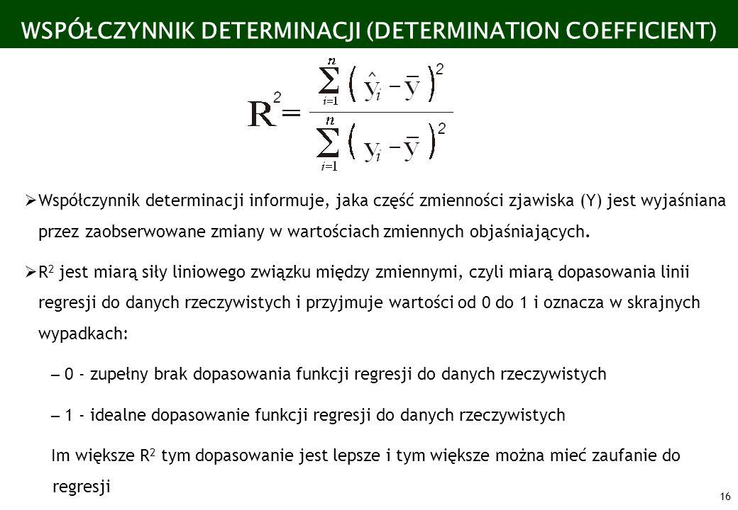 WSPÓŁCZYNNIK DETERMINACJI (DETERMINATION COEFFICIENT)