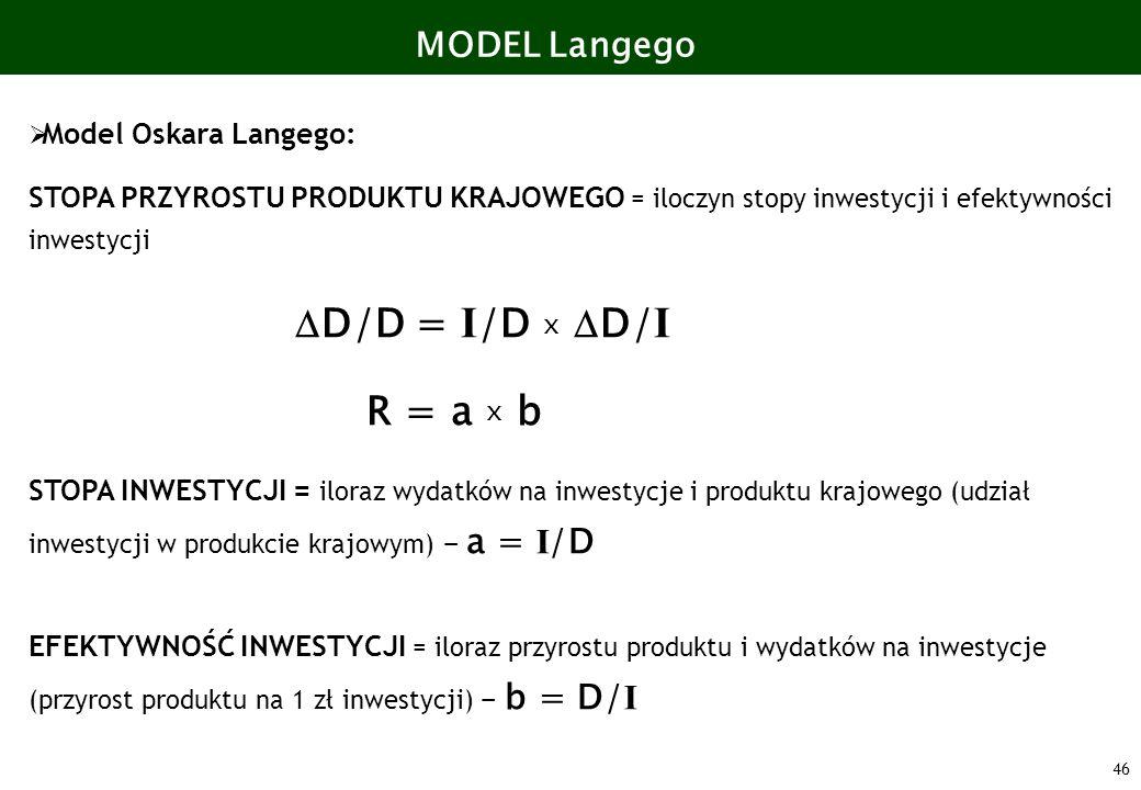 MODEL Langego DD/D = I/D x DD/I R = a x b Model Oskara Langego: