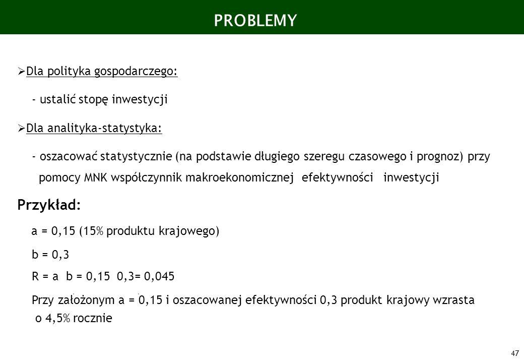 PROBLEMY Przykład: a = 0,15 (15% produktu krajowego)