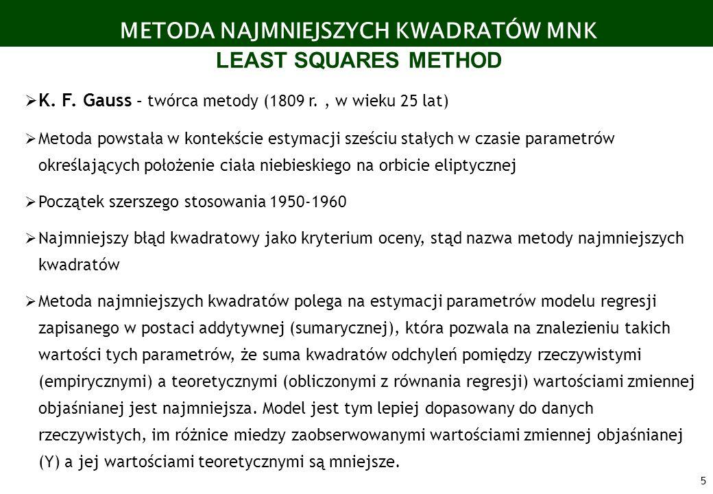 METODA NAJMNIEJSZYCH KWADRATÓW MNK LEAST SQUARES METHOD