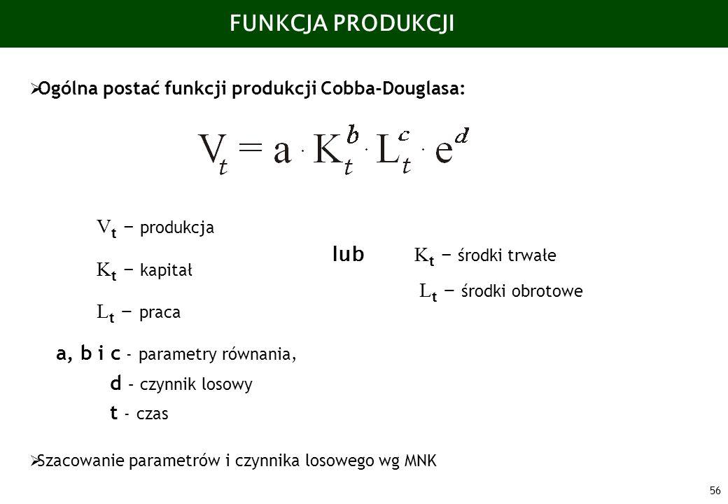 FUNKCJA PRODUKCJI Vt – produkcja Kt – kapitał Lt - praca
