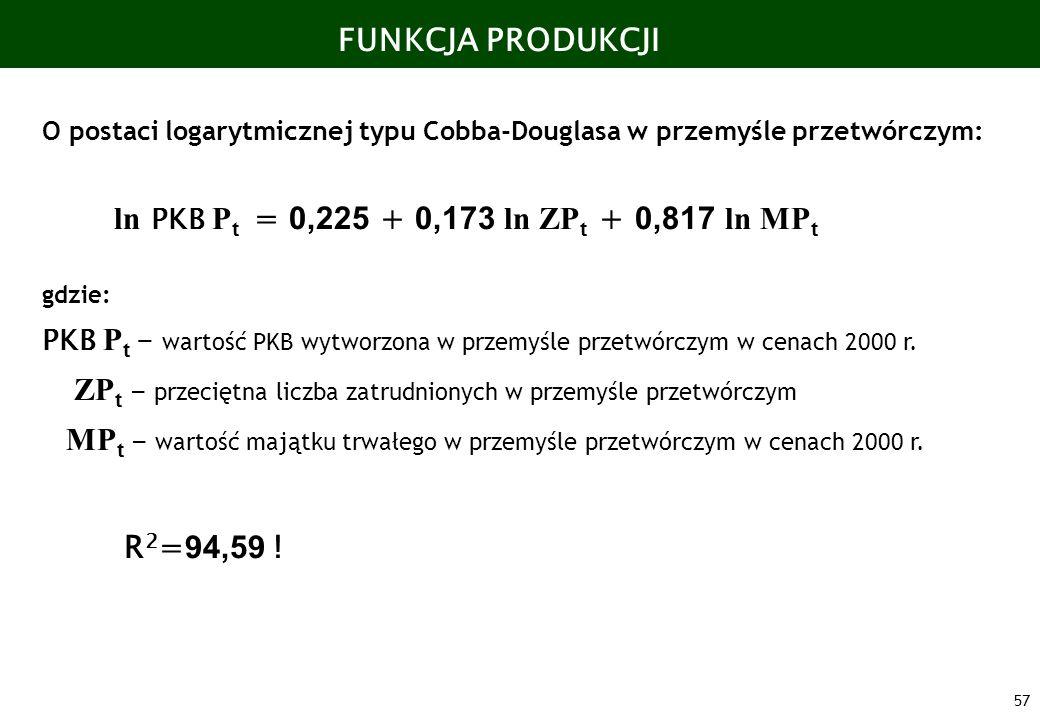 ln PKB Pt = 0,225 + 0,173 ln ZPt + 0,817 ln MPt
