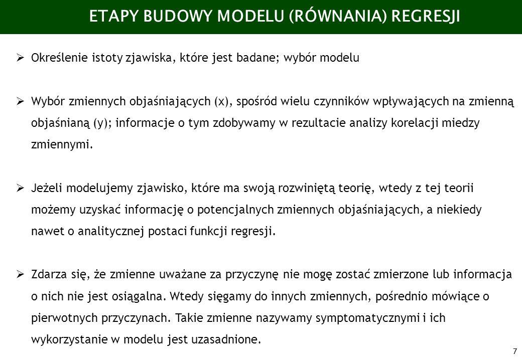 ETAPY BUDOWY MODELU (RÓWNANIA) REGRESJI