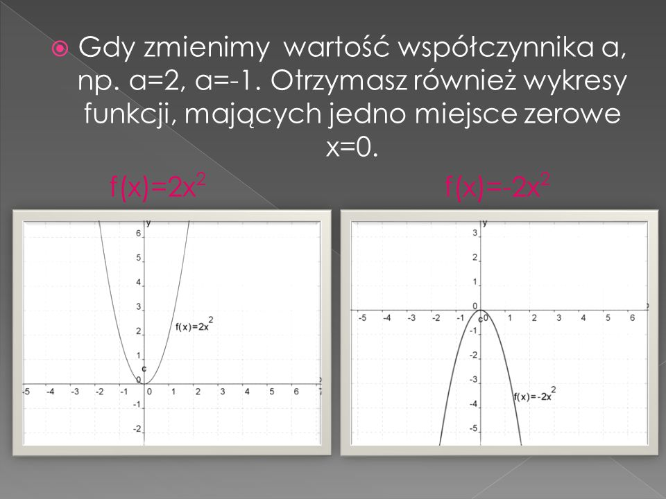 Gdy zmienimy wartość współczynnika a, np. a=2, a=-1
