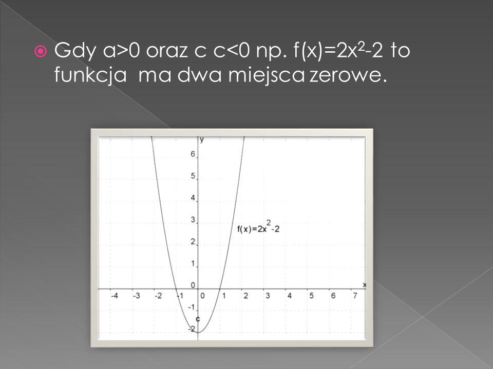 Gdy a>0 oraz c c<0 np