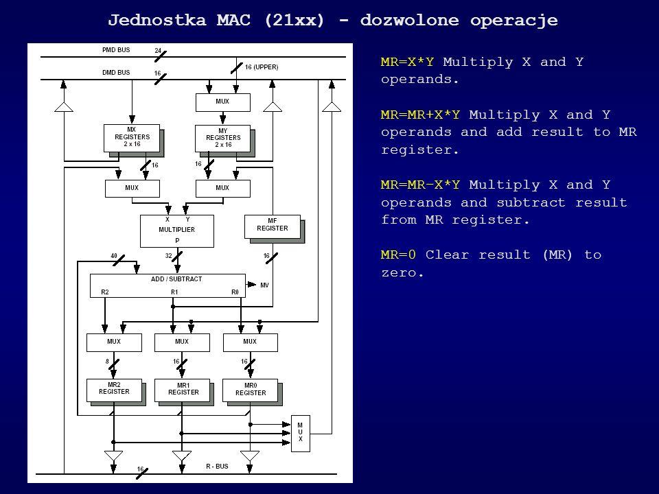 Jednostka MAC (21xx) - dozwolone operacje