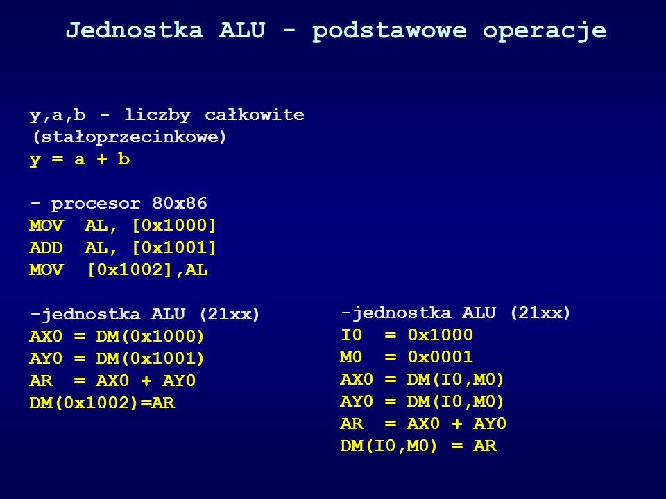 Jednostka ALU - podstawowe operacje