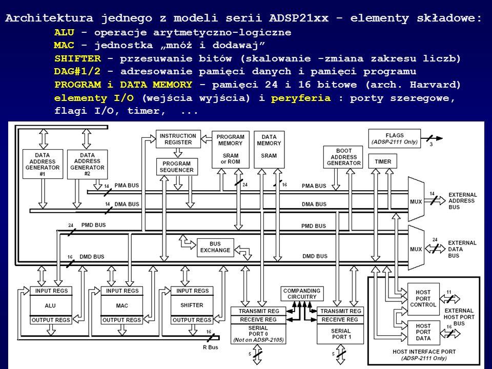 Architektura jednego z modeli serii ADSP21xx - elementy składowe: