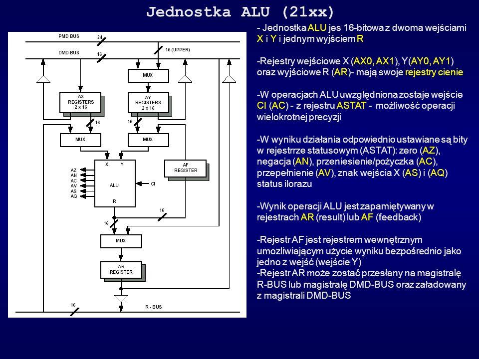 Jednostka ALU (21xx) Jednostka ALU jes 16-bitowa z dwoma wejściami X i Y i jednym wyjściem R.