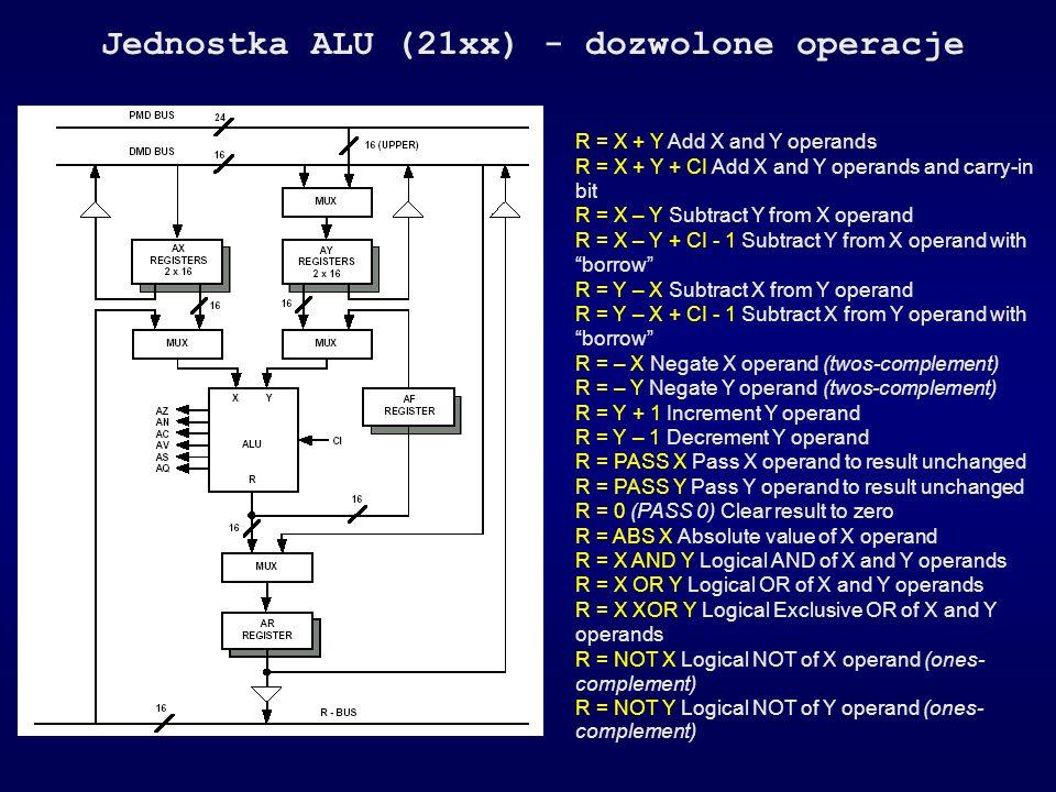 Jednostka ALU (21xx) - dozwolone operacje