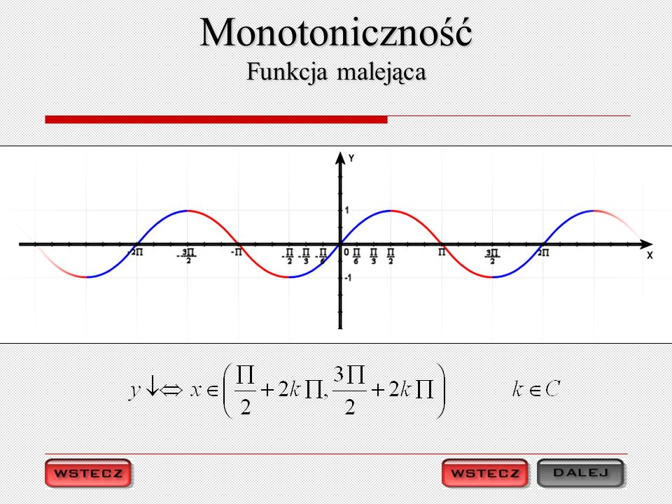 Monotoniczność Funkcja malejąca