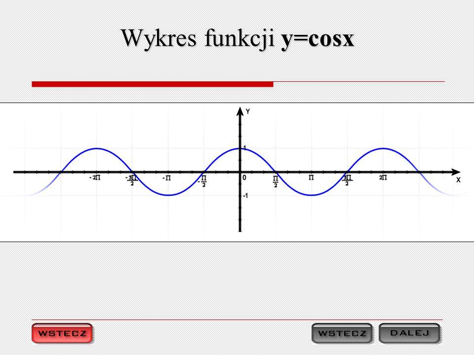 Wykres funkcji y=cosx