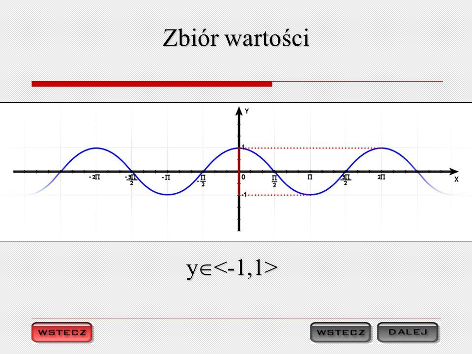 Zbiór wartości y<-1,1>