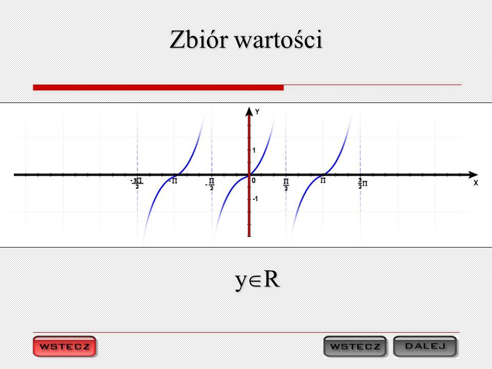 Zbiór wartości yR