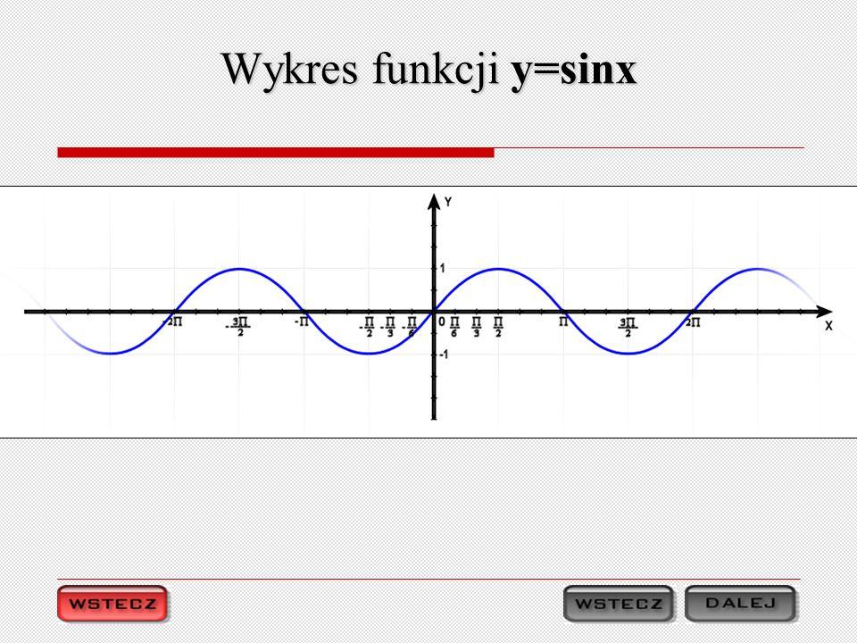 Wykres funkcji y=sinx