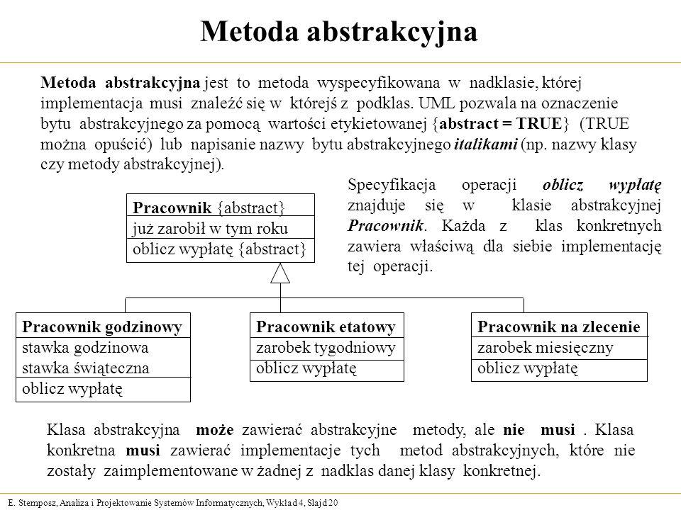 Metoda abstrakcyjna