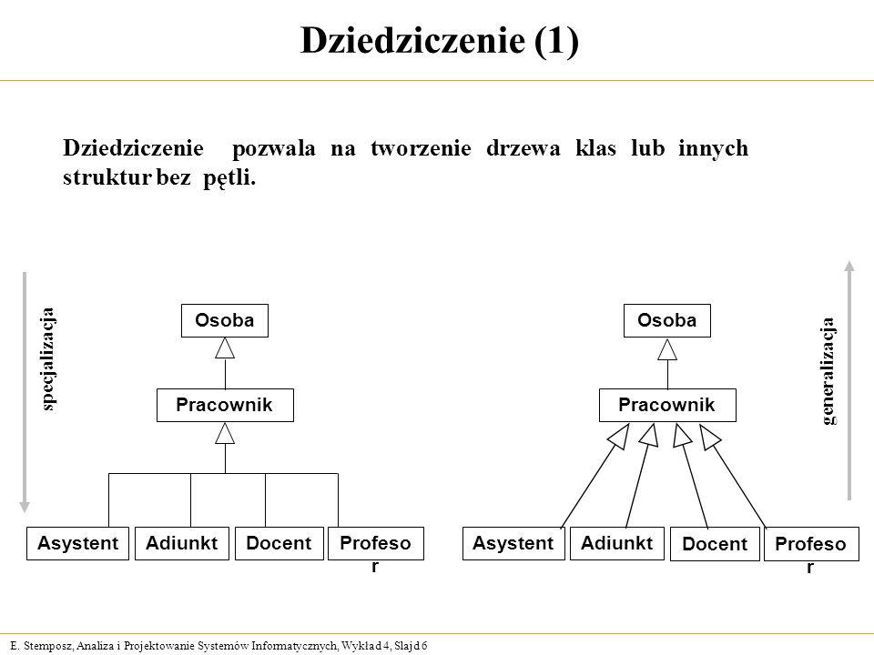 Dziedziczenie (1)Dziedziczenie pozwala na tworzenie drzewa klas lub innych struktur bez pętli. Osoba.