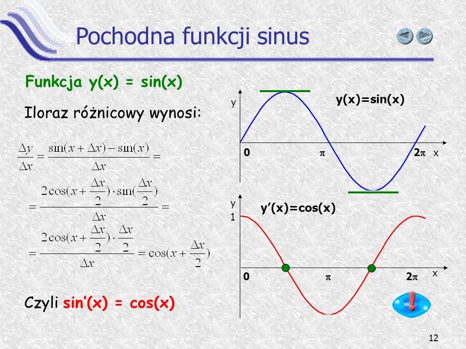 Pochodna funkcji sinus