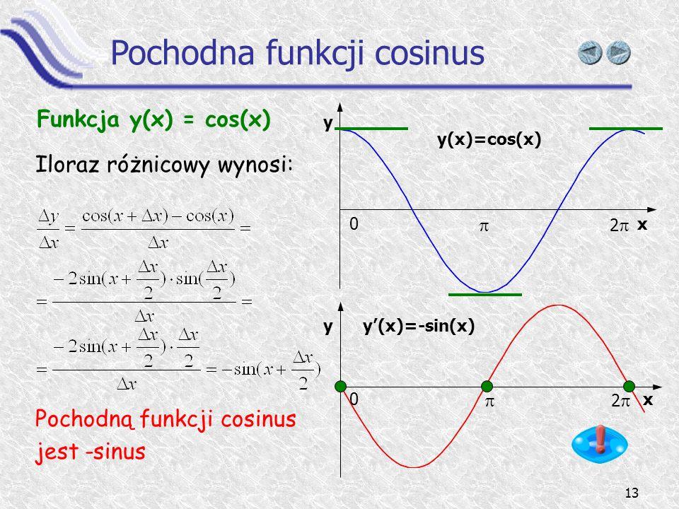 Pochodna funkcji cosinus