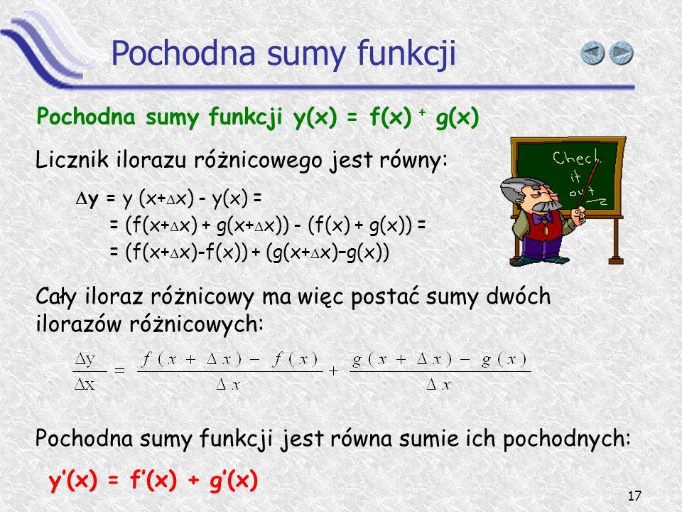 Pochodna sumy funkcji Pochodna sumy funkcji y(x) = f(x) + g(x)