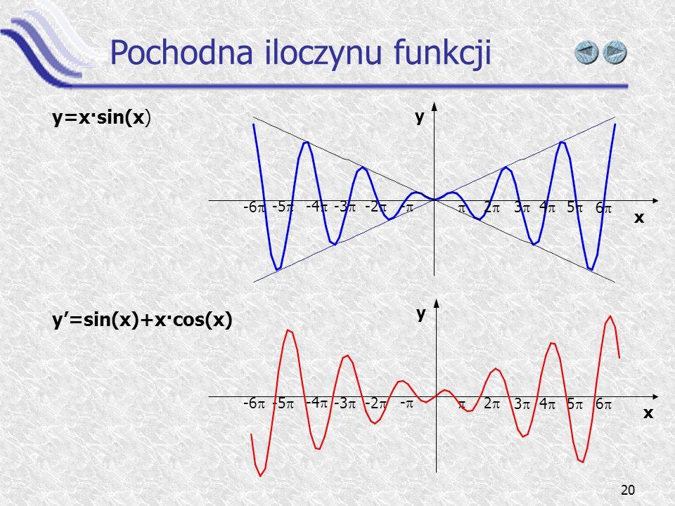Pochodna iloczynu funkcji