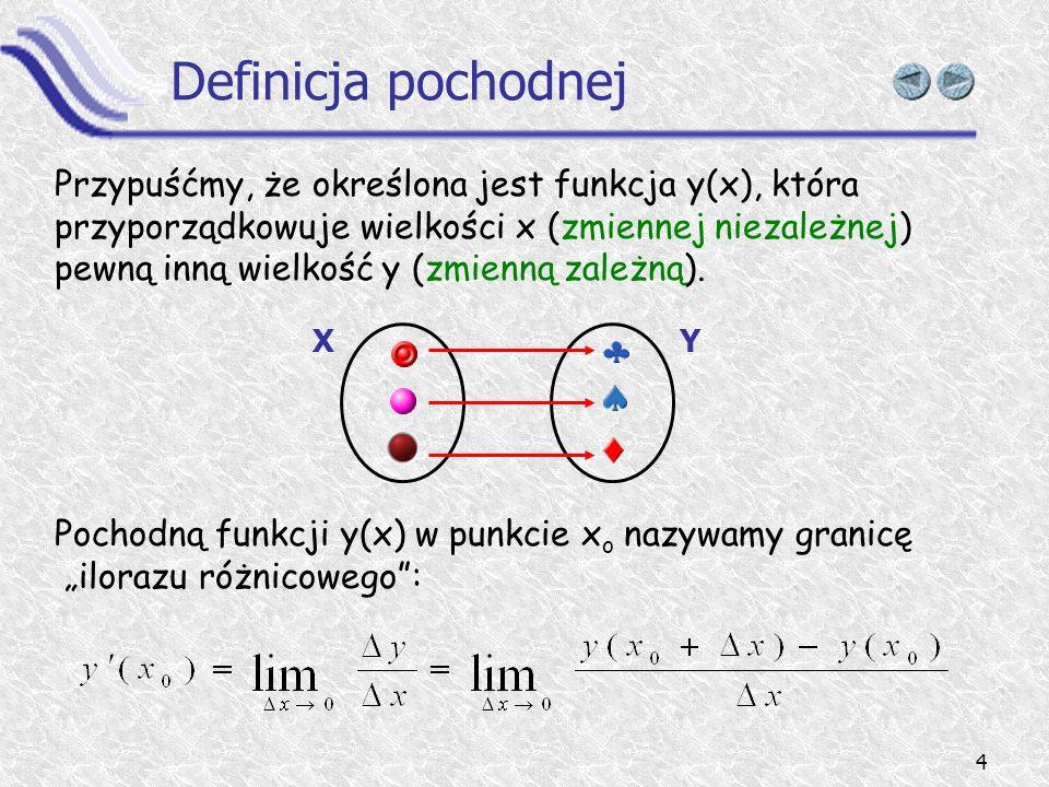 Definicja pochodnej Przypuśćmy, że określona jest funkcja y(x), która