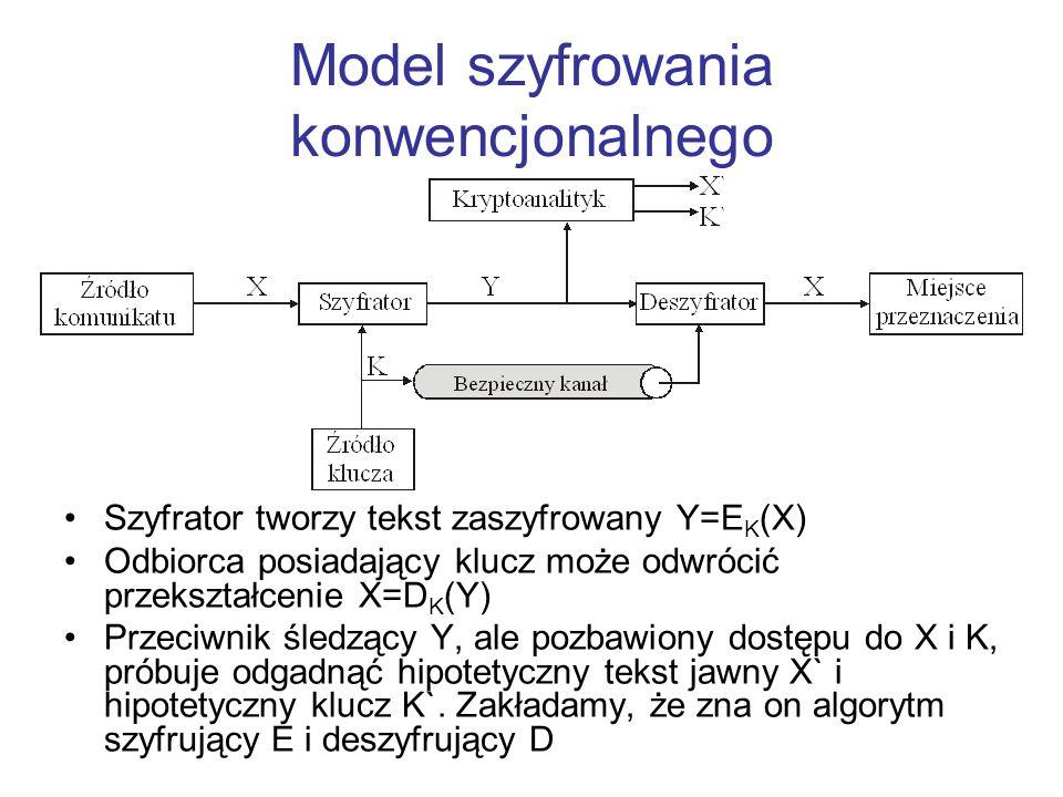 Model szyfrowania konwencjonalnego