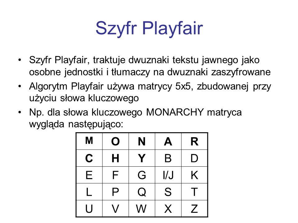 Szyfr Playfair O N A R C H Y B D E F G I/J K L P Q S T U V W X Z