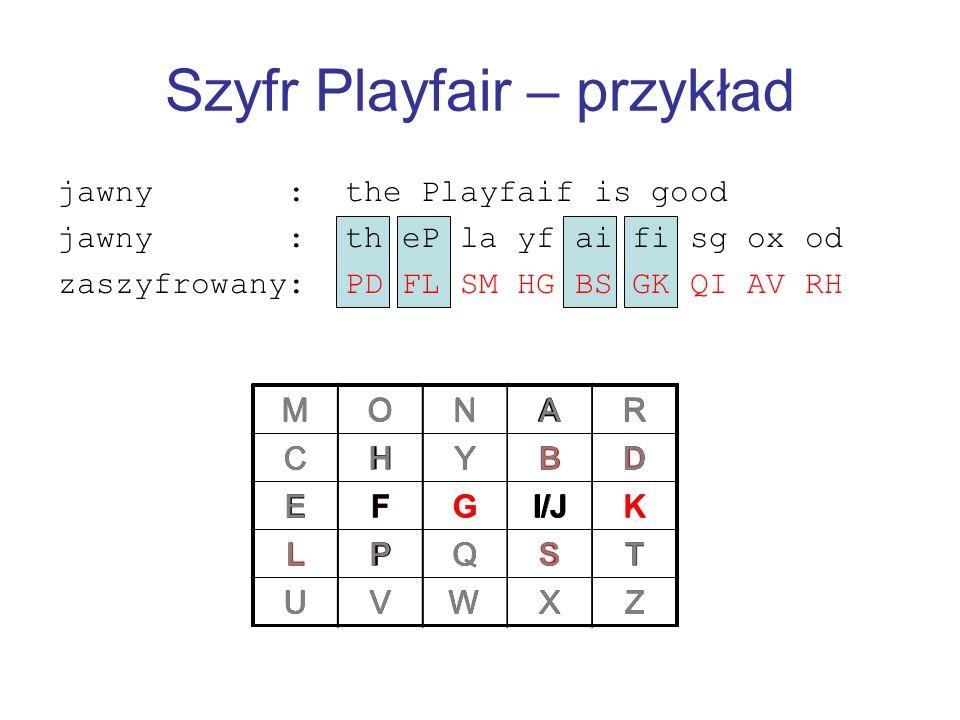 Szyfr Playfair – przykład