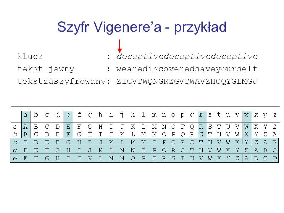 Szyfr Vigenere'a - przykład