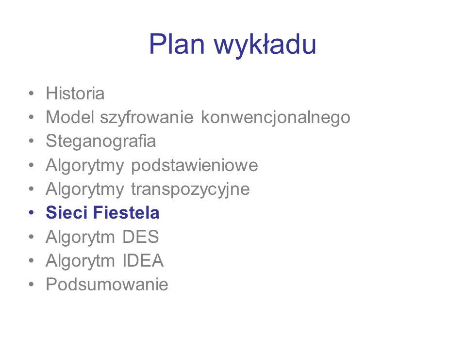 Plan wykładu Historia Model szyfrowanie konwencjonalnego Steganografia